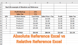 Absolute Reference Excel vs Relative Reference Excel