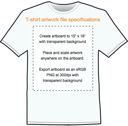 Merch by amazon t-shirt template details