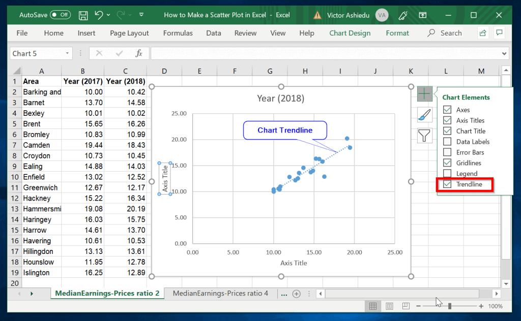 How to insert scatter chart trendline